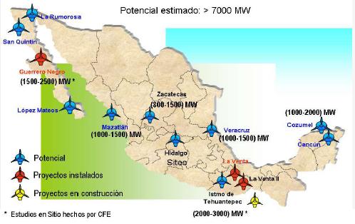 ¿Se encuentra en peligro la Energía Eólica en México?